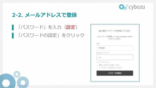 2-2. メールアドレスで登録 ▌ 「パスワード」を⼊⼒(設定) ▌ 「パスワードの設定」をクリック