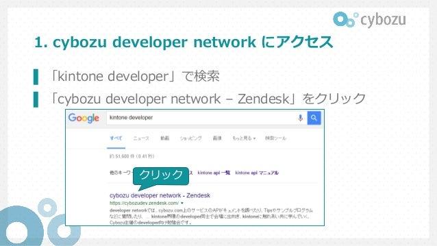 1. cybozu developer network にアクセス ▌ 「kintone developer」で検索 ▌ 「cybozu developer network – Zendesk」をクリック クリック