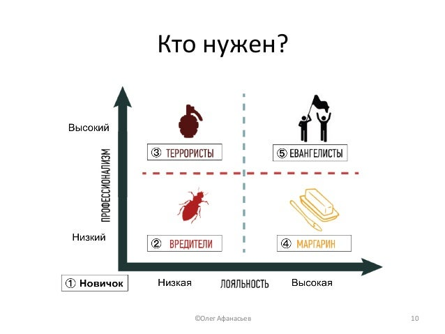 Ктонужен? ©ОлегАфанасьев 10
