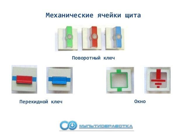 www.rtels.ru Базовые мнемосимволы По требованию заказчика могут быть изготовлены мнемосимволы, отличные от базовых Москва,...
