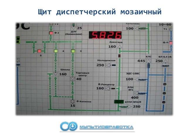 www.rtels.ru Конструктивные особенности Полотно щита представляет собой наборную панель из пластмассовых ячеек размером 25...