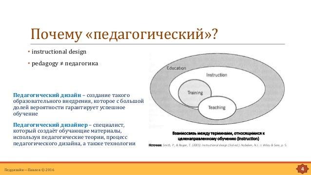педагогический дизайн 6