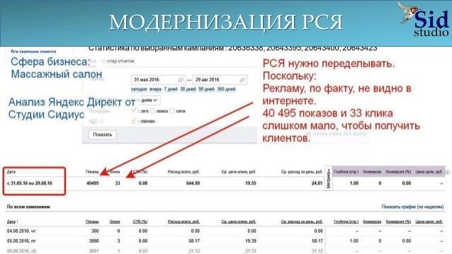 Яндекс директ массажный салон яндекс.директа