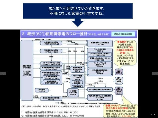 13.不法投棄のデメリット 我々の限りある地球の資源は今、とっくに限界を超えていて、 今の人間の生活の消費量をまかなうためには、地球が1.3個必要だと言われて います。 その中でも、日本は消費大国であり、世界の人々が現在の日本と同じ大量消 費社...