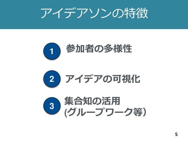 5 アイデアソンの特徴 1 2 3 参加者の多様性 アイデアの可視化 集合知の活用 (グループワーク等)