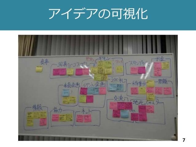 7 アイデアの可視化