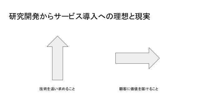 エンジニアからプロダクトマネージャーへ Slide 3