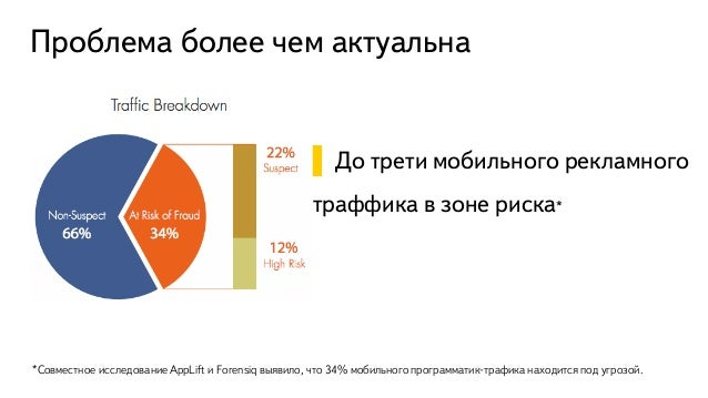 TargetSummit Moscow Meetup | Yandex, Denis Navoichik Slide 3