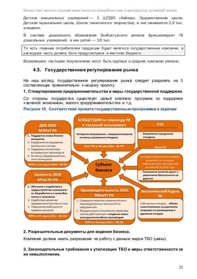 законодательные требования к переработке шин
