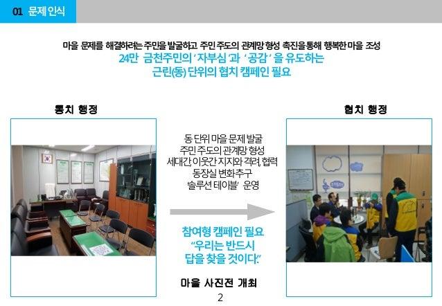 [2016 체인지온@벌집]주민이 상상하는 마을과 행정의 역할_황석연 Slide 3