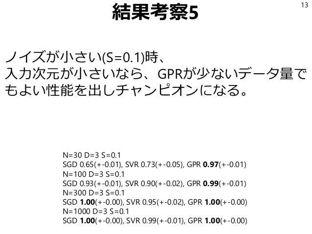 結果考察5 ノイズが小さい(S=0.1)時、 入力次元が小さいなら、GPRが少ないデータ量で もよい性能を出しチャンピオンになる。 13 N=30 D=3 S=0.1 SGD 0.65(+-0.01), SVR 0.73(+-0.05), GP...