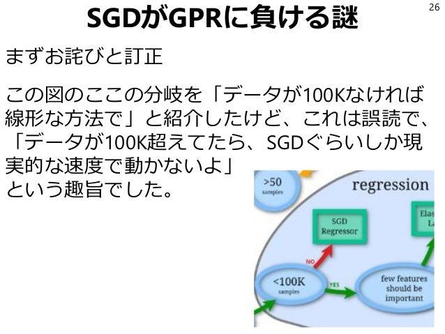 SGDがGPRに負ける謎 まずお詫びと訂正 この図のここの分岐を「データが100Kなければ 線形な方法で」と紹介したけど、これは誤読で、 「データが100K超えてたら、SGDぐらいしか現 実的な速度で動かないよ」 という趣旨でした。 26