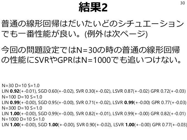 結果2 普通の線形回帰はだいたいどのシチュエーション でも一番性能が良い。(例外は次ページ) 今回の問題設定ではN=30の時の普通の線形回帰 の性能にSVRやGPRはN=1000でも追いつけない。 30 N=30 D=10 S=1.0 LIN ...