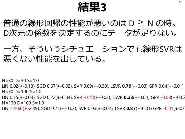 結果3 普通の線形回帰の性能が悪いのは D ≧ N の時。 D次元の係数を決定するのにデータが足りない。 一方、そういうシチュエーションでも線形SVRは 悪くない性能を出している。 31 N=30 D=30 S=1.0 LIN 0.02(+-0...
