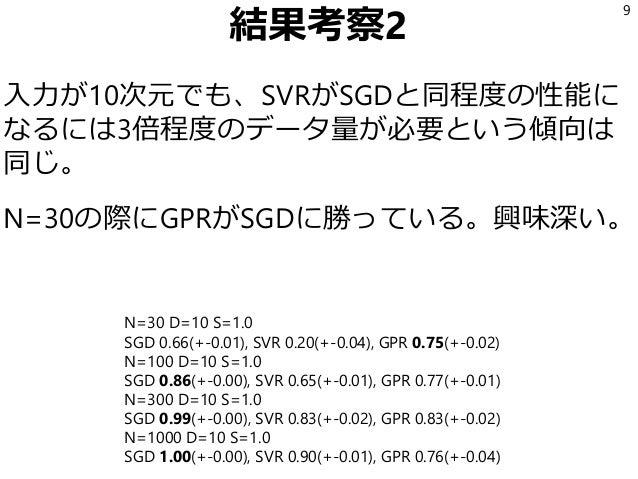 結果考察2 入力が10次元でも、SVRがSGDと同程度の性能に なるには3倍程度のデータ量が必要という傾向は 同じ。 N=30の際にGPRがSGDに勝っている。興味深い。 9 N=30 D=10 S=1.0 SGD 0.66(+-0.01), ...