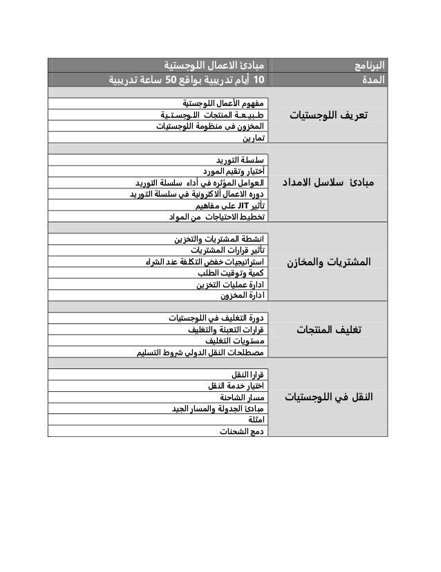 اللوجستية الاعمال مبادئ البرنامج 01بواقع تدريبية أيام01تدريبية ساعة المدة اللوجستيات تعريف اللوجس...