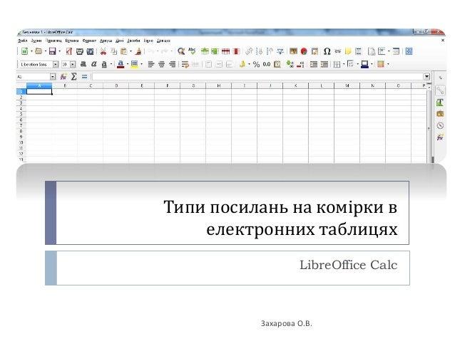 Типи посилань на комірки в електронних таблицях LibreOffice Calc Захарова О.В.