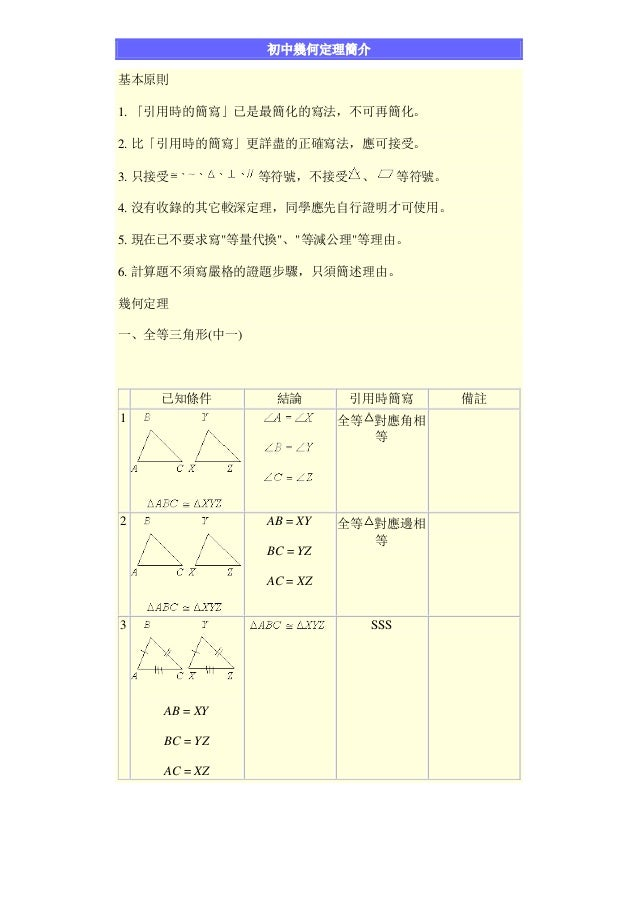 初中幾何定理簡介 基本原則 1. 「引用時的簡寫」已是最簡化的寫法,不可再簡化。 2. 比「引用時的簡寫」更詳盡的正確寫法,應可接受。 3. 只接受 等符號,不接受 、 等符號。 4. 沒有收錄的其它較深定理,同學應先自行證明才可使用。 5. ...