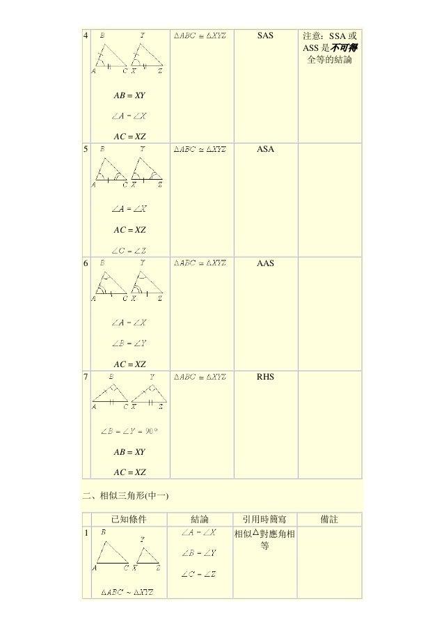 4 AB = XY AC = XZ SAS 注意:SSA 或 ASS 是不可得 全等的結論 5 AC = XZ ASA 6 AC = XZ AAS 7 AB = XY AC = XZ RHS 二、相似三角形(中一) 已知條件 結論 引用時簡寫 ...