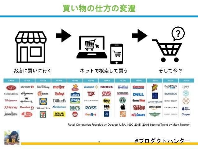 買い物の仕方の変遷 7 お店に買いに行く ネットで検索して買う そして今? Retail Companies Founded by Decade, USA, 1900-2015 (2016 Internet Trend by Mary Meek...