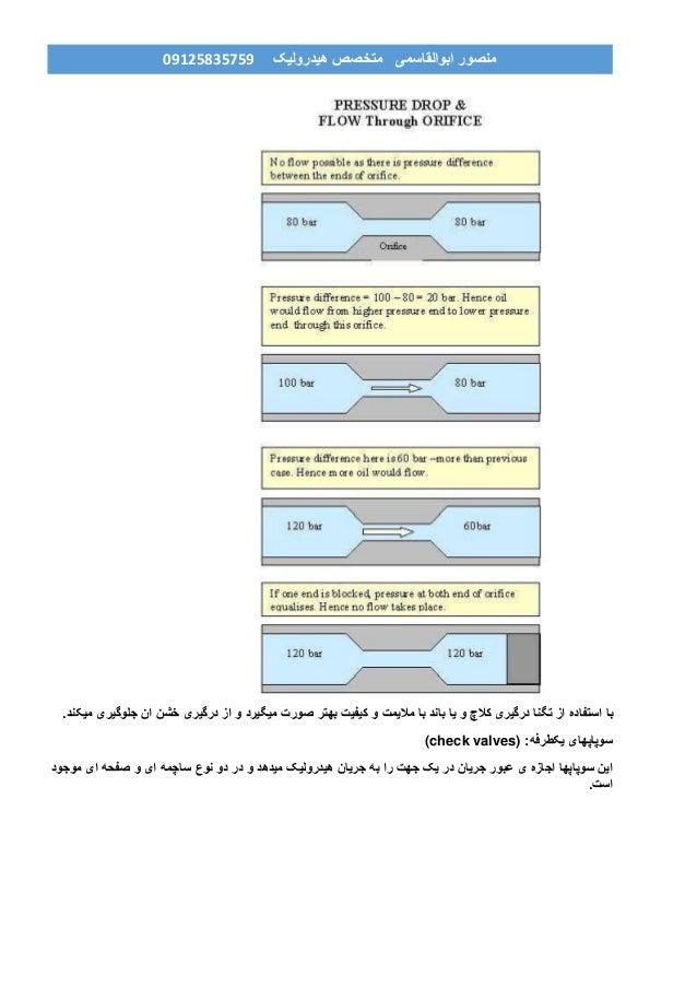 هیدرولیک متخصص ابوالقاسمی منصور90759859190 استفاد با.میکند جلوگیری ان خشن درگیری از و میگیرد ...