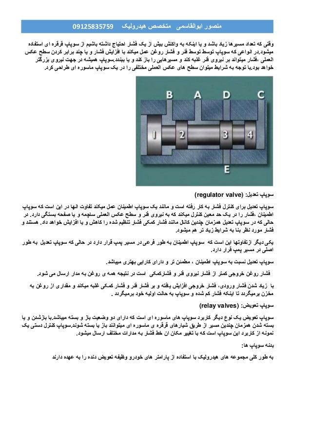 هیدرولیک متخصص ابوالقاسمی منصور90759859190 استفاده ای قرقره سوپاپ از باشیم داشته احتیاج فشار یک...
