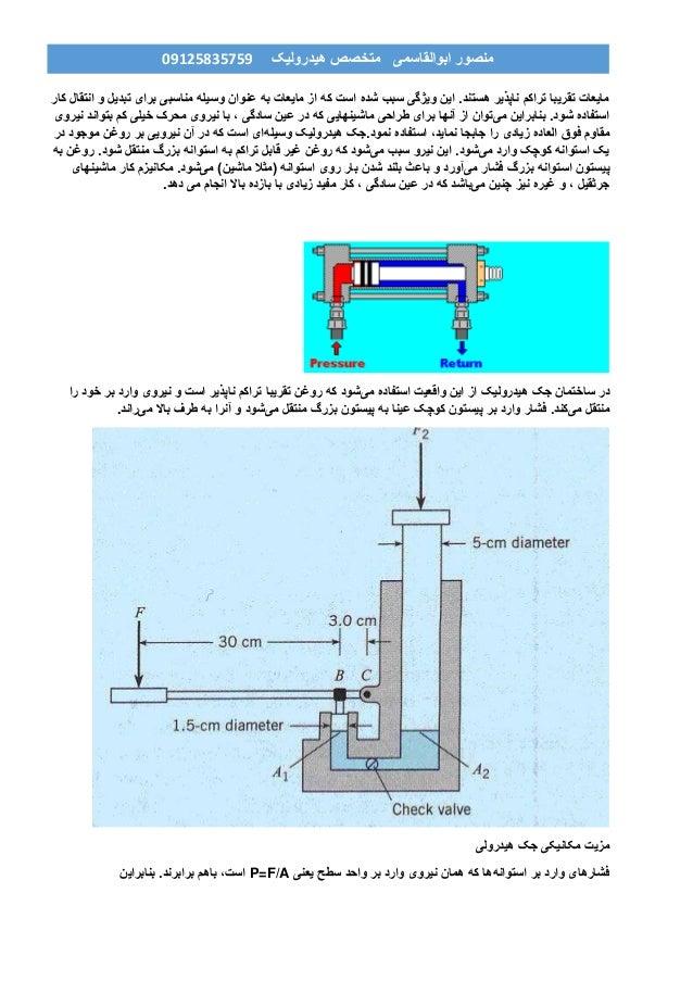هیدرولیک متخصص ابوالقاسمی منصور90759859190 کار انتقال و تبدیل برای مناسبی وسیله عنوان به مایعات...