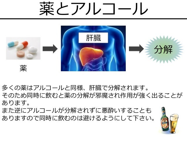 アルコール 薬・肝臓との関係 | 飛鳥薬局