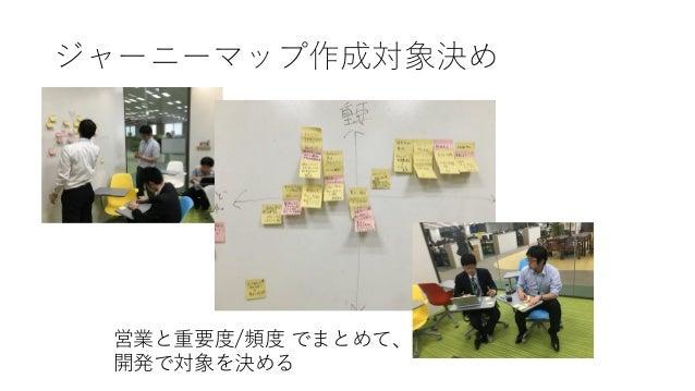 ジャーニーマップ作成対象決め 営業と重要度/頻度 でまとめて、 開発で対象を決める