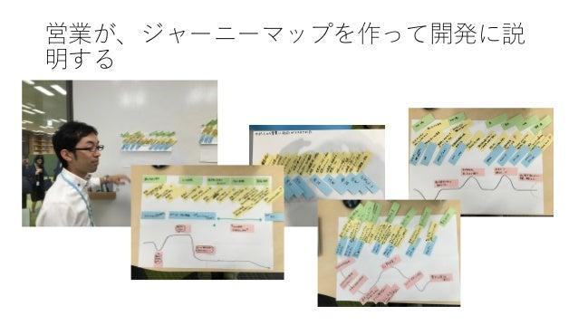 営業が、ジャーニーマップを作って開発に説 明する