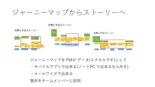 ジャーニーマップからストーリーへ ジャーニーマップを PMが データ(エクセルです)にして ・モバイルアプリで出来る(ノートPC で出来るなら外す) ・メールワイズで出来る 箇所をチームメンバーに説明