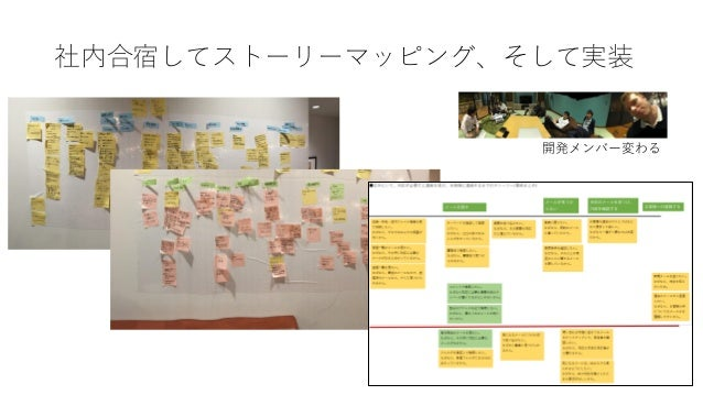 社内合宿してストーリーマッピング、そして実装 開発メンバー変わる