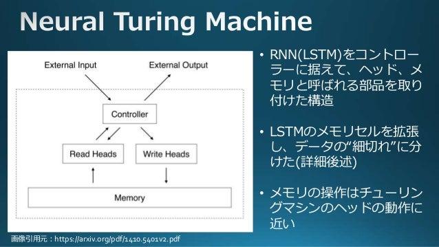 入力 出力 制御 演算 メモリ NeuralTuring Machine ノイマン型 コンピュータ 構造はノイマン型コンピュータに近い