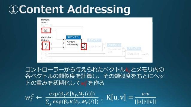 Content Addressingで出力された𝑤𝑡 𝑐 と直前の重み𝑤𝑡−1 に対してパラメータgをかけ合わせ、𝑤𝑡 𝑔 を生成 ※LSTMでいうと入力ゲートのような働き 𝑤𝑡 𝑔 ← 𝑔𝑤𝑡 𝑐 + (1 − 𝑔)𝑤𝑡−1