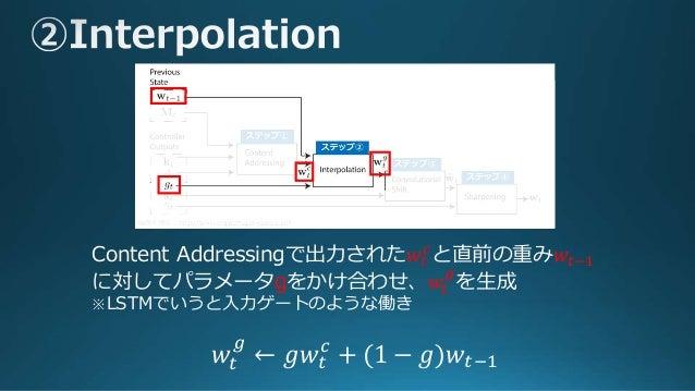 Interpolationで出力された𝑤𝑡 𝑔 と方向パラメータ𝑠𝑡を計算 し、𝑤𝑡を生成 𝑤𝑡 ← 𝑖=0 𝑁−1 𝑤𝑡 𝑔 (𝑗)𝑠𝑡(𝑖 − 𝑗) ~ ~