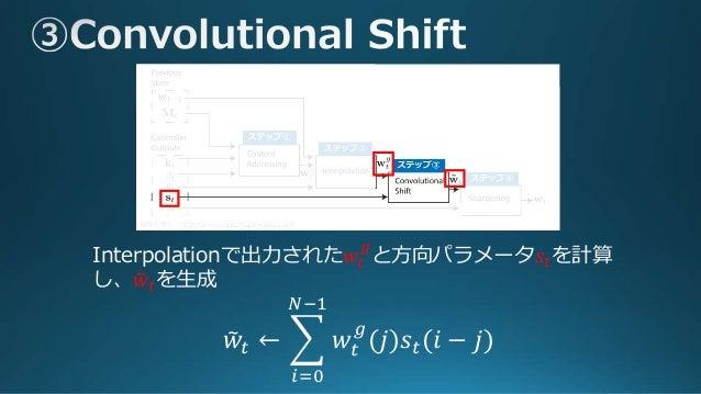 方向パラメータ𝑠𝑡は何をしているか ∟ヘッド内の重みベクトル 𝑤𝑡 𝑖 を左右に調整 ∟メモリ位置ごとの関係性を学習 0 0 1 2 2 左 中 右 1 0 0 𝑠𝑡は左右への移動量を示す 中は動かないことを示す 0 1 2 2 0 0 0 1...