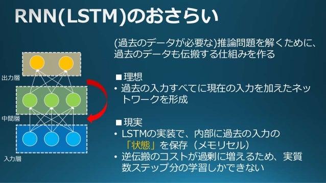 • RNN(LSTM)の弱点は計算量と時間のみでなく、記憶を司る メモリセルのデータ構造にも課題がある • LSTMの学習では、メモリセルの更新は部分的でなく、 全体が更新されるため、表現力の幅は限定的 • そこで求められるのは、 ①表現力の高...