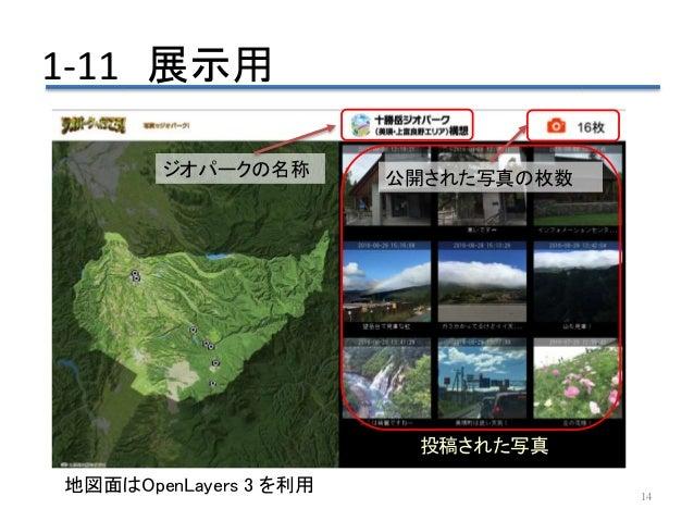 1-11 展示用 14 投稿された写真 ジオパークの名称 地図面はOpenLayers 3 を利用 公開された写真の枚数