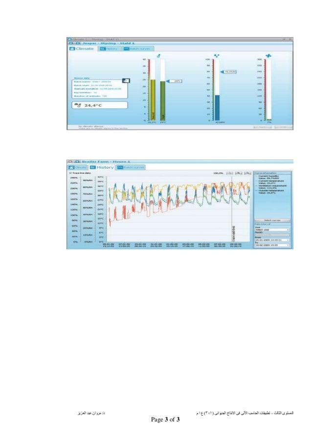 إدارة المزارع بإستخدام فارم أونلاين Slide 3