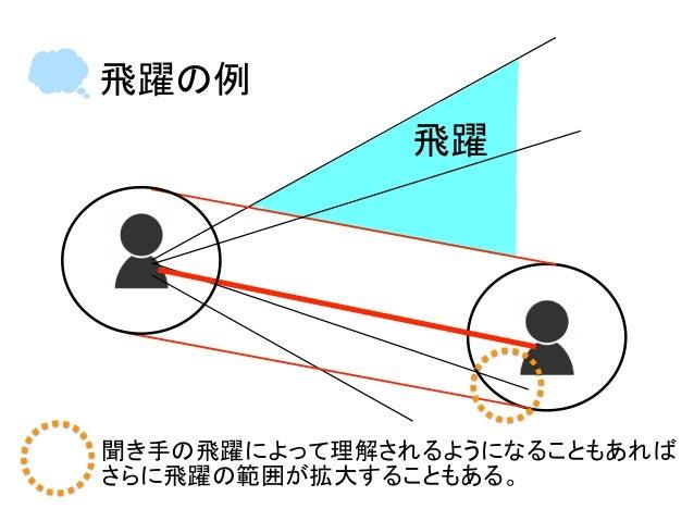 飛躍の例 聞き手の飛躍によって理解されるようになることもあれば さらに飛躍の範囲が拡大することもある。 飛躍 ファシ1 ファシ2