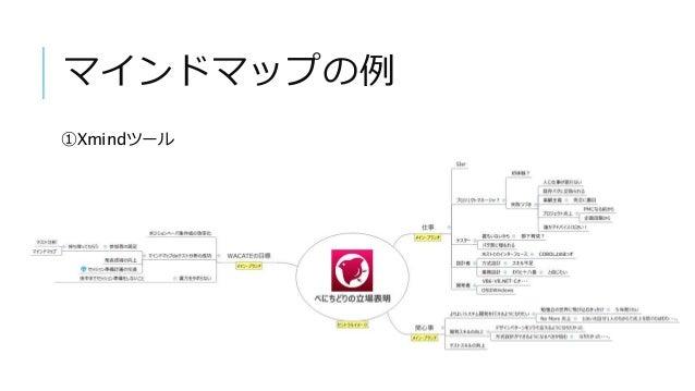 マインドマップの例 ①Xmindツール