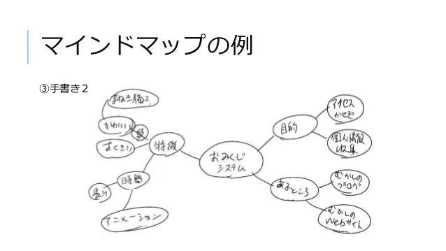 マインドマップの例 ③手書き2