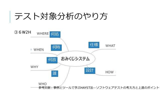 テスト対象分析のやり方 ③6W2H 仕様 設計 何故 何時 何処 誰 参考文献:事例とツールで学ぶHAYST法―ソフトウェアテストの考え方と上達のポイント