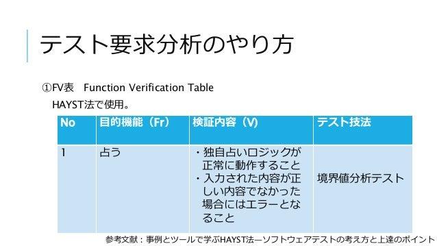 テスト要求分析のやり方 ①FV表 Function Verification Table HAYST法で使用。 No 目的機能(Fr) 検証内容(V) テスト技法 1 占う ・独自占いロジックが 正常に動作すること ・入力された内容が正 しい内...