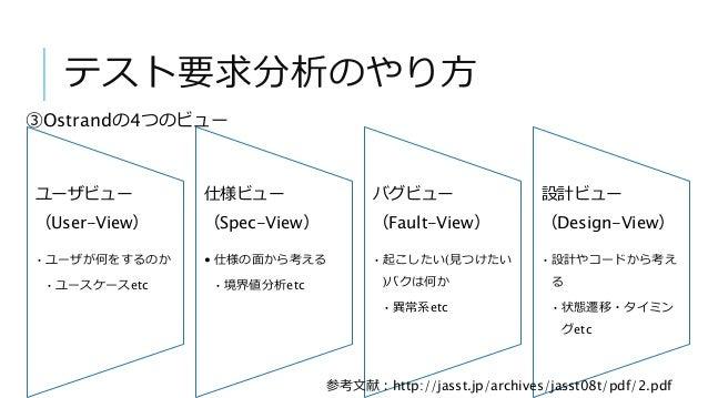 テスト要求分析のやり方 ユーザビュー (User-View) • ユーザが何をするのか • ユースケースetc 仕様ビュー (Spec-View) • 仕様の面から考える • 境界値分析etc バグビュー (Fault-View) • 起こした...