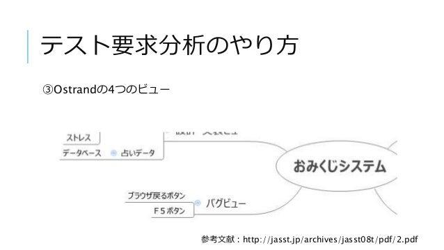 テスト要求分析のやり方 ③Ostrandの4つのビュー 参考文献:http://jasst.jp/archives/jasst08t/pdf/2.pdf