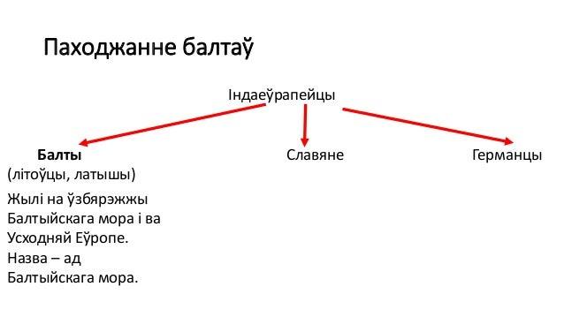 09. Балты на тэрыторыі Беларусі Slide 2