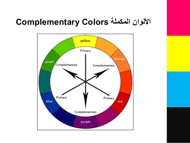 المكملة األلوانComplementary Colors