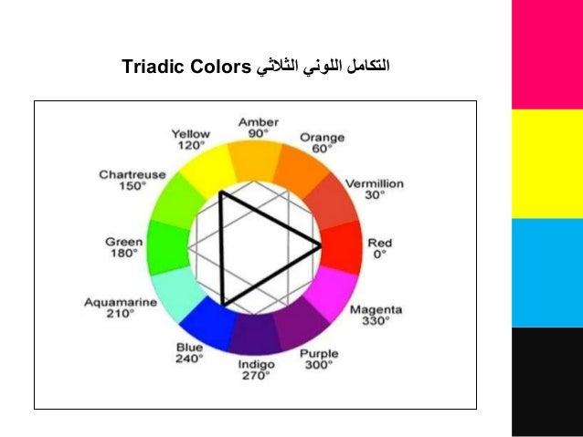 الثالثي اللوني التكاملTriadic Colors