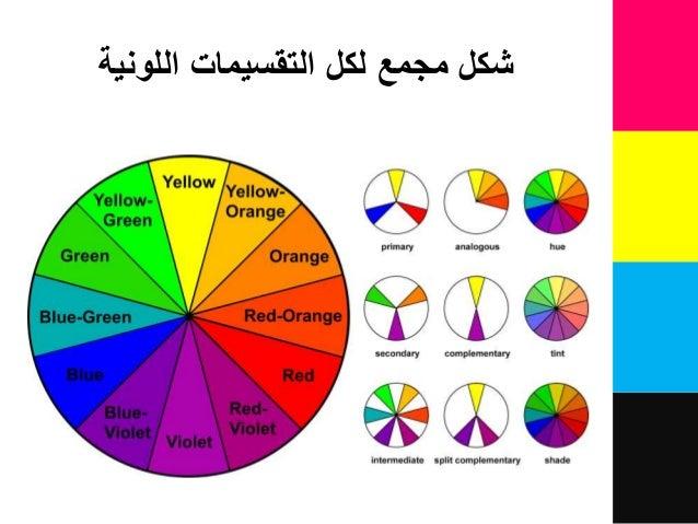 اللونية التقسيمات لكل مجمع شكل